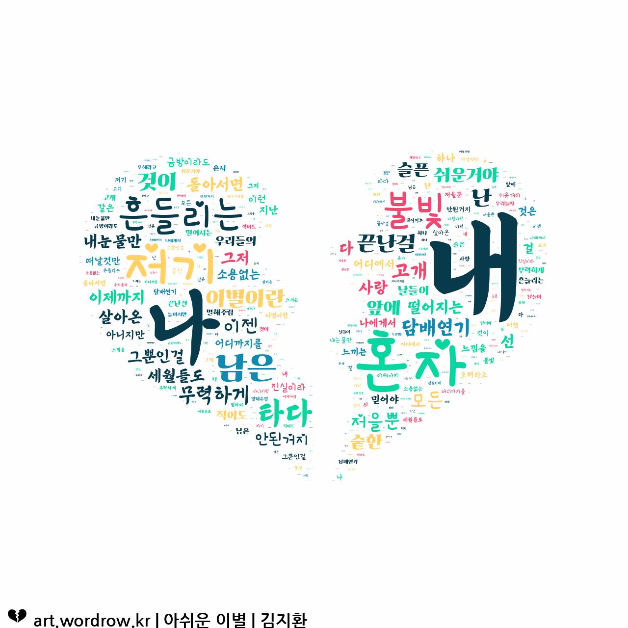 워드 클라우드: 아쉬운 이별 [김지환]-69